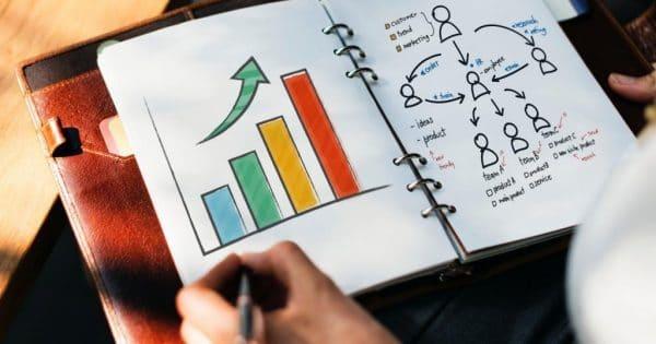 Processo eficaz de planejamento estratégico em 7 etapas
