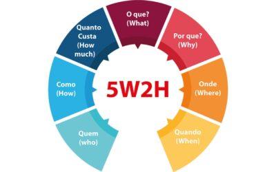Método 5W2H: Como usá-lo da forma certa